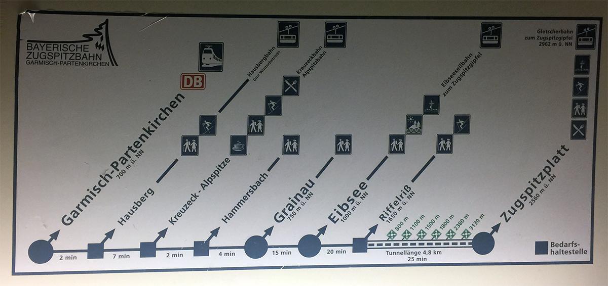 rozkład jazdy kolejki / tramwaju z Zugspitzplatt