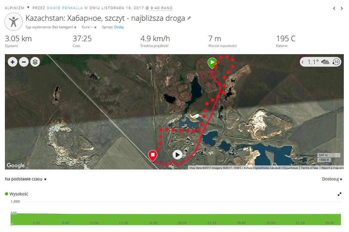 Kazachstan: kropki - wejście, linia ciągła - zejście. Start od drogi R-79